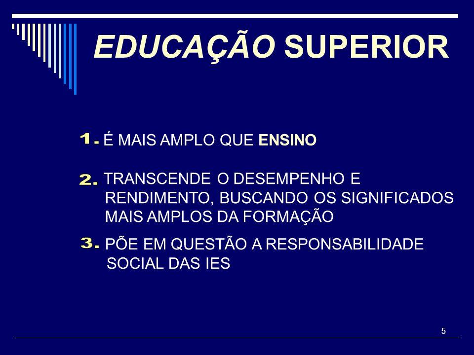5 EDUCAÇÃO SUPERIOR É MAIS AMPLO QUE ENSINO TRANSCENDE O DESEMPENHO E RENDIMENTO, BUSCANDO OS SIGNIFICADOS MAIS AMPLOS DA FORMAÇÃO PÕE EM QUESTÃO A RE