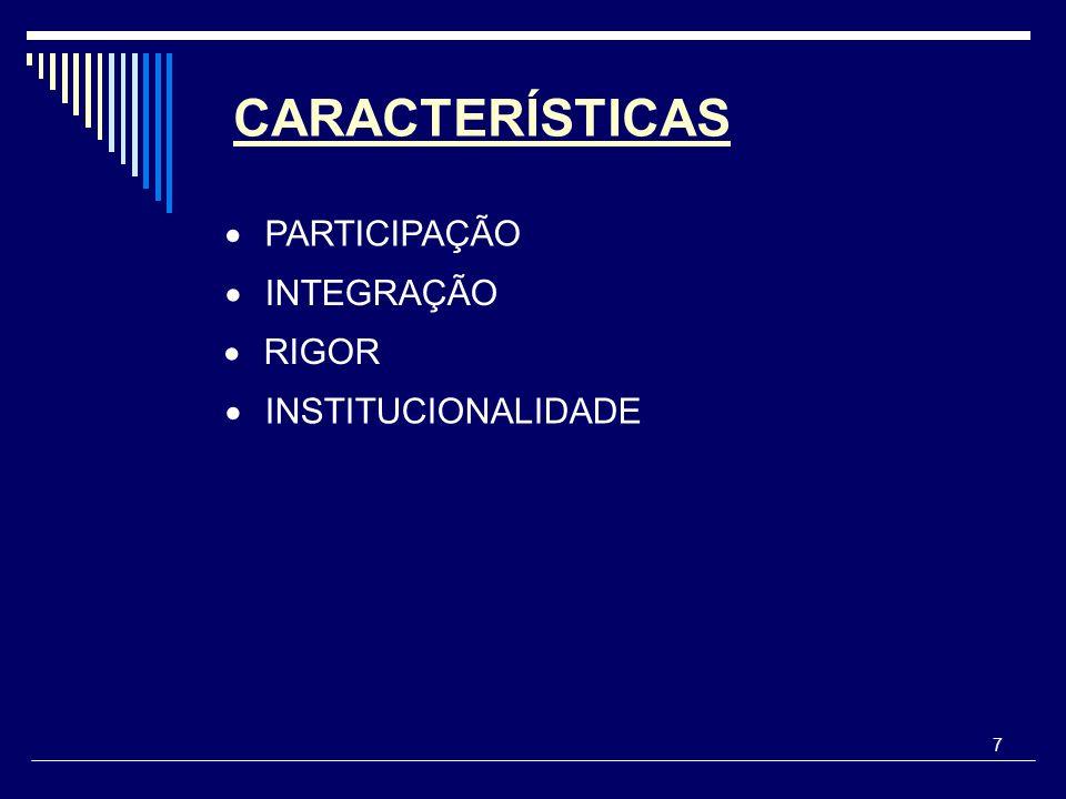 7 CARACTERÍSTICAS PARTICIPAÇÃO INTEGRAÇÃO RIGOR INSTITUCIONALIDADE