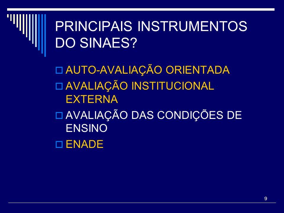 9 PRINCIPAIS INSTRUMENTOS DO SINAES? AUTO-AVALIAÇÃO ORIENTADA AVALIAÇÃO INSTITUCIONAL EXTERNA AVALIAÇÃO DAS CONDIÇÕES DE ENSINO ENADE
