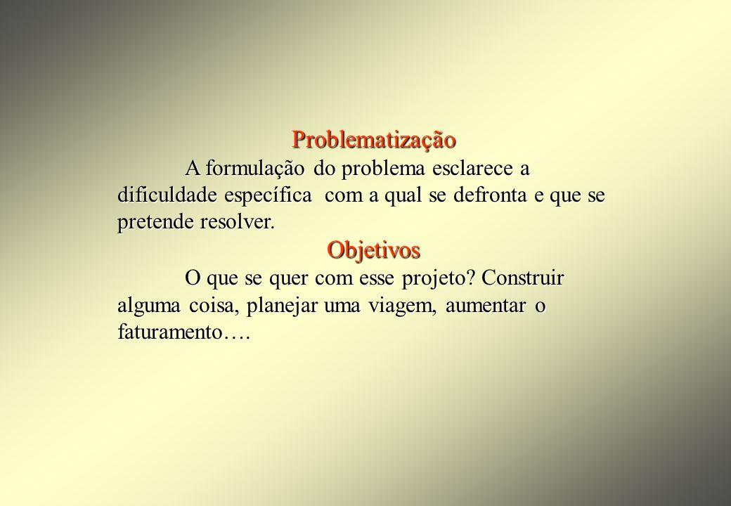 Problematização A formulação do problema esclarece a dificuldade específica com a qual se defronta e que se pretende resolver.
