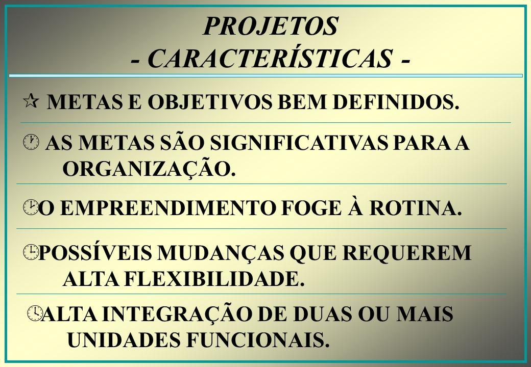 PROJETO DEFINIÇÃO Projeto é uma unidade organizacional TEMPORÁRIA voltada para o alcance de determinados objetivos. SUCESSO ESPECIFICAÇÕES TÉCNICAS (Q