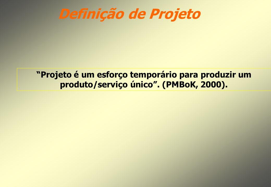 Definição de Projeto Projeto é um esforço temporário para produzir um produto/serviço único.