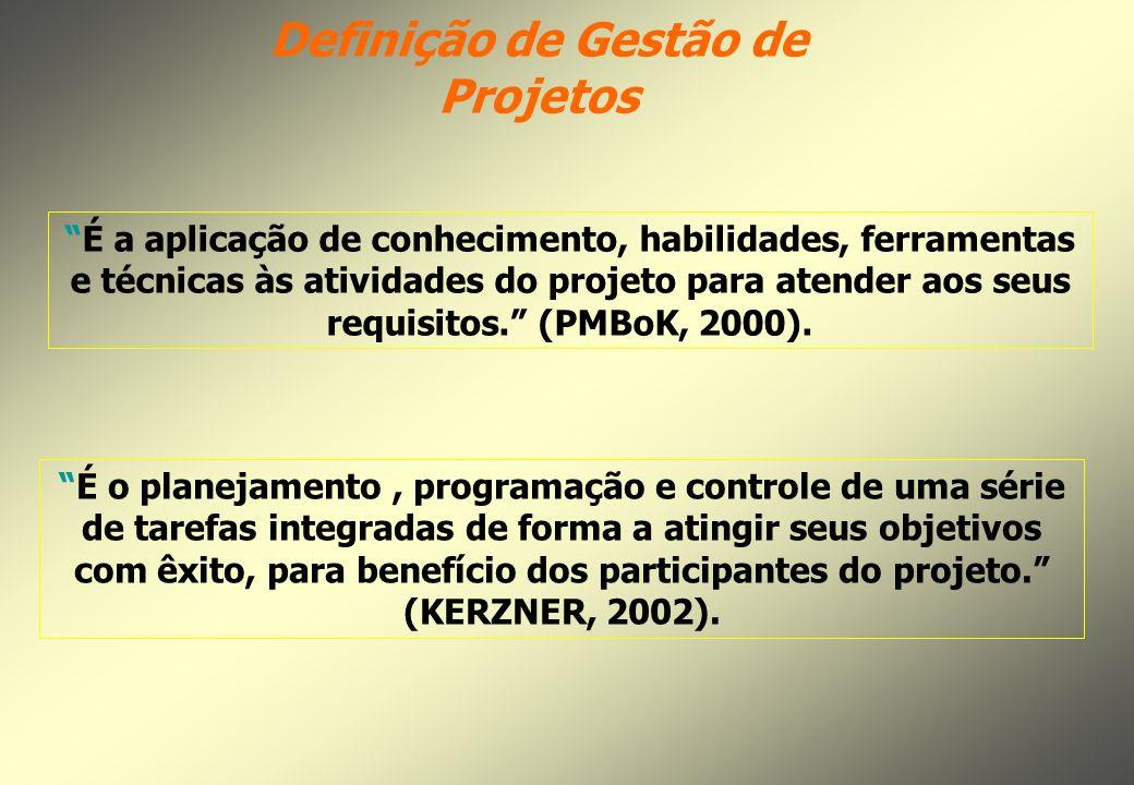 Definição de Gestão de Projetos É a aplicação de conhecimento, habilidades, ferramentas e técnicas às atividades do projeto para atender aos seus requisitos.