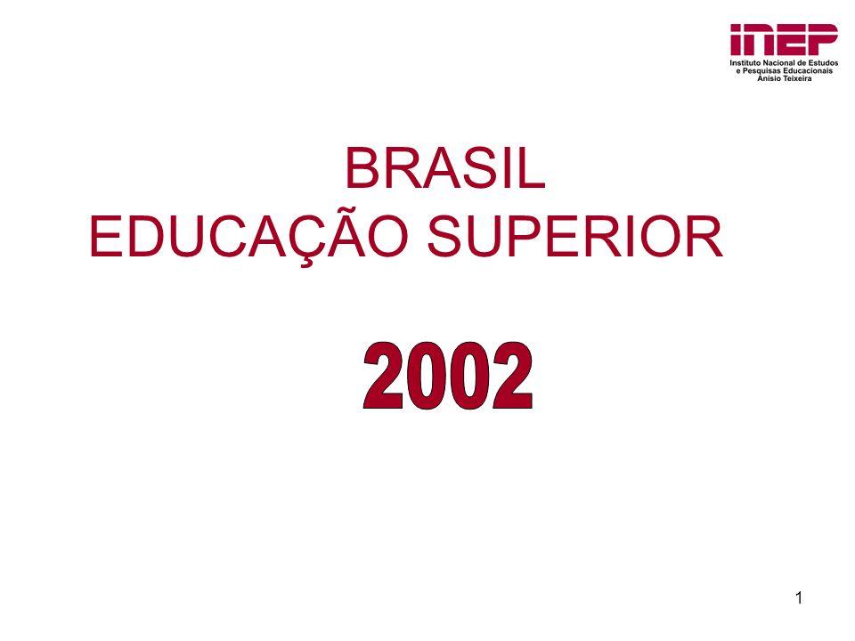 1 BRASIL EDUCAÇÃO SUPERIOR