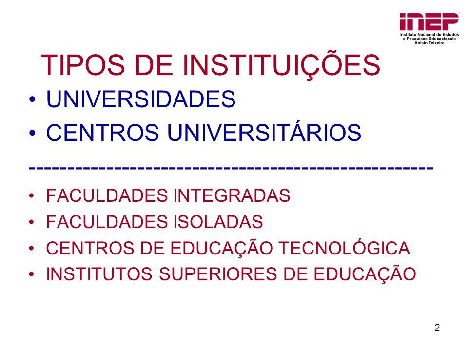 23 DESAFIOS E PERSPECTIVAS os dos maiores desafios: Expansão da educação superior Garantia de qualidade.