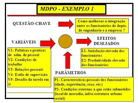 MDPO - EXEMPLO 1 VARIÁVEIS V1- Políticas e práticas de adm.