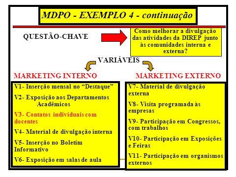 MDPO - EXEMPLO 4 - continuação QUESTÃO-CHAVE Como melhorar a divulgação das atividades da DIREP junto às comunidades interna e externa.