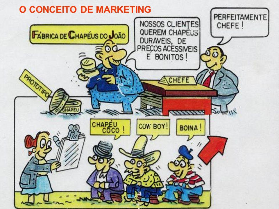 Os 10 mandamentos do marketing n Atitude ou filosofia de orientação para o cliente, assumida pelos dirigentes principais da empresa.