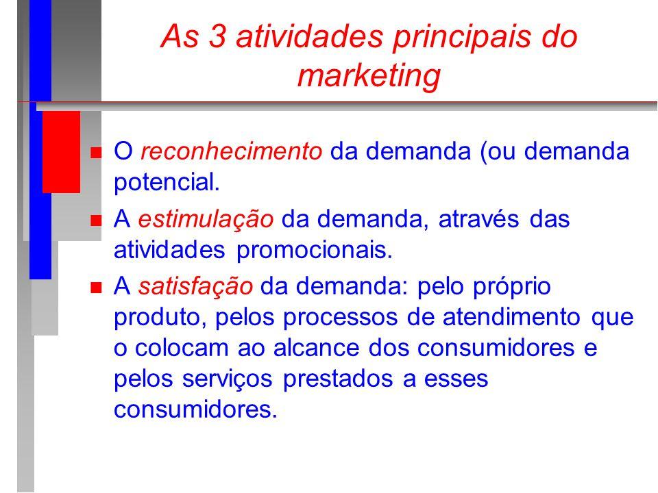 As 3 atividades principais do marketing n O reconhecimento da demanda (ou demanda potencial. n A estimulação da demanda, através das atividades promoc