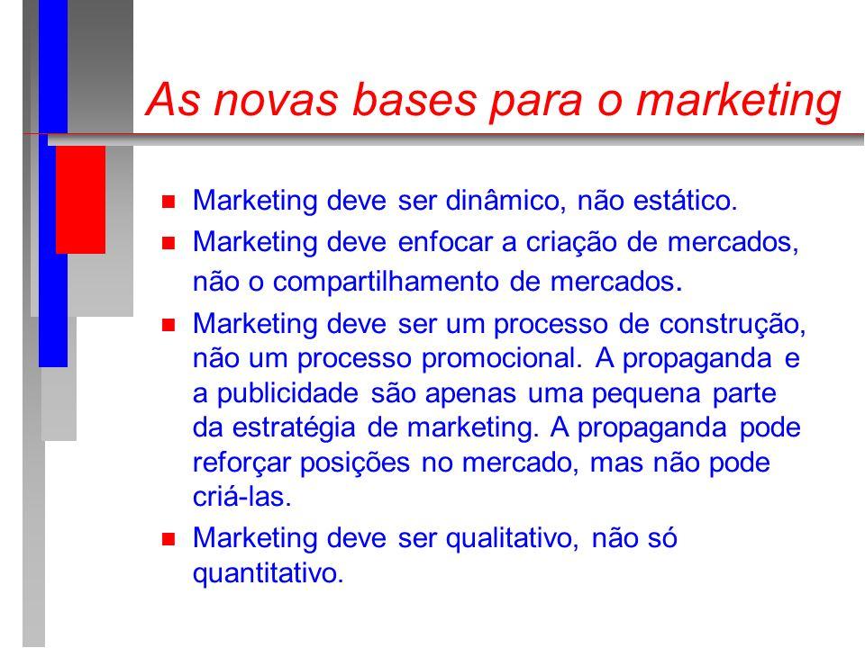 As novas bases para o marketing n Marketing deve ser dinâmico, não estático. n Marketing deve enfocar a criação de mercados, não o compartilhamento de