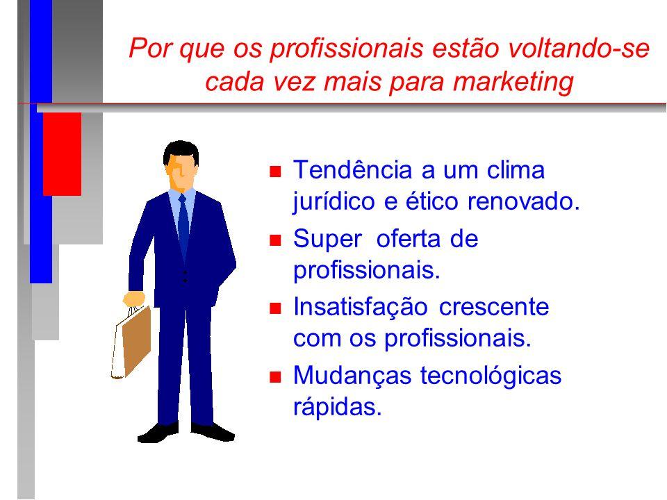 Por que os profissionais estão voltando-se cada vez mais para marketing n Tendência a um clima jurídico e ético renovado. n Super oferta de profission