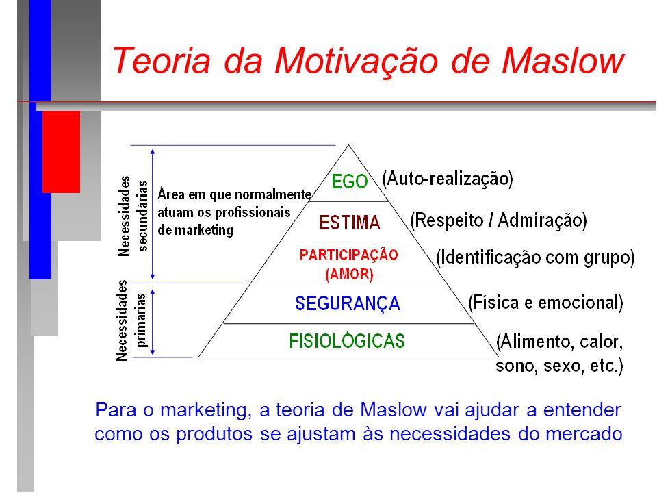 Para o marketing, a teoria de Maslow vai ajudar a entender como os produtos se ajustam às necessidades do mercado Teoria da Motivação de Maslow