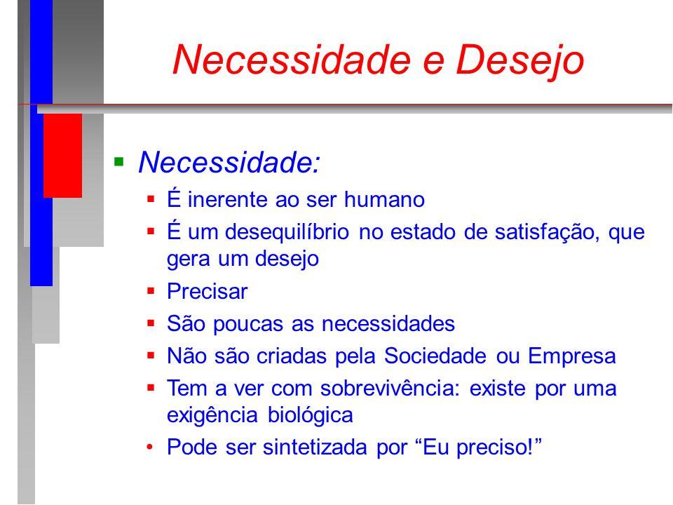 Necessidade: É inerente ao ser humano É um desequilíbrio no estado de satisfação, que gera um desejo Precisar São poucas as necessidades Não são criad