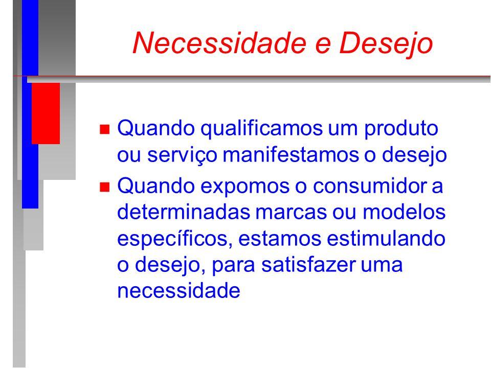 n Quando qualificamos um produto ou serviço manifestamos o desejo n Quando expomos o consumidor a determinadas marcas ou modelos específicos, estamos