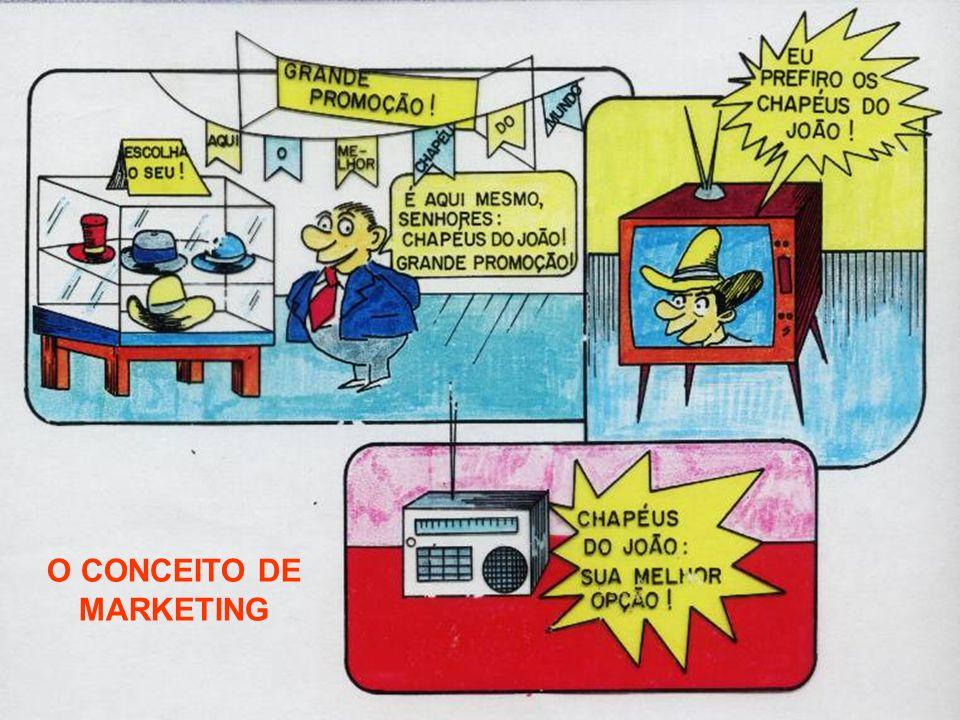 Mercado n Conjunto de compradores (consumidores) de um determinado bem ou serviço.