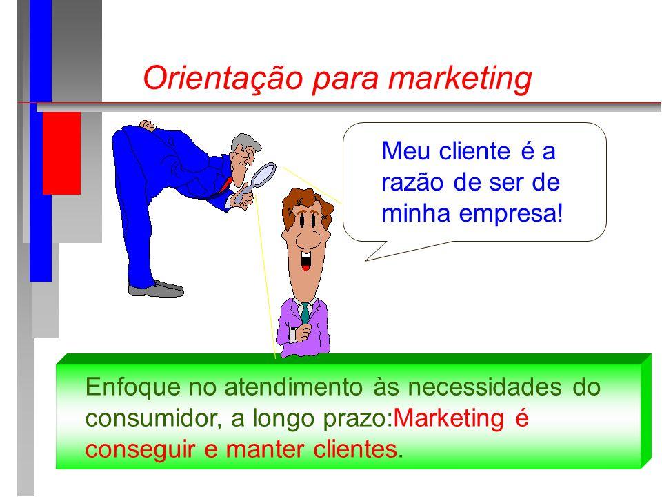 Orientação para marketing Meu cliente é a razão de ser de minha empresa! Enfoque no atendimento às necessidades do consumidor, a longo prazo:Marketing