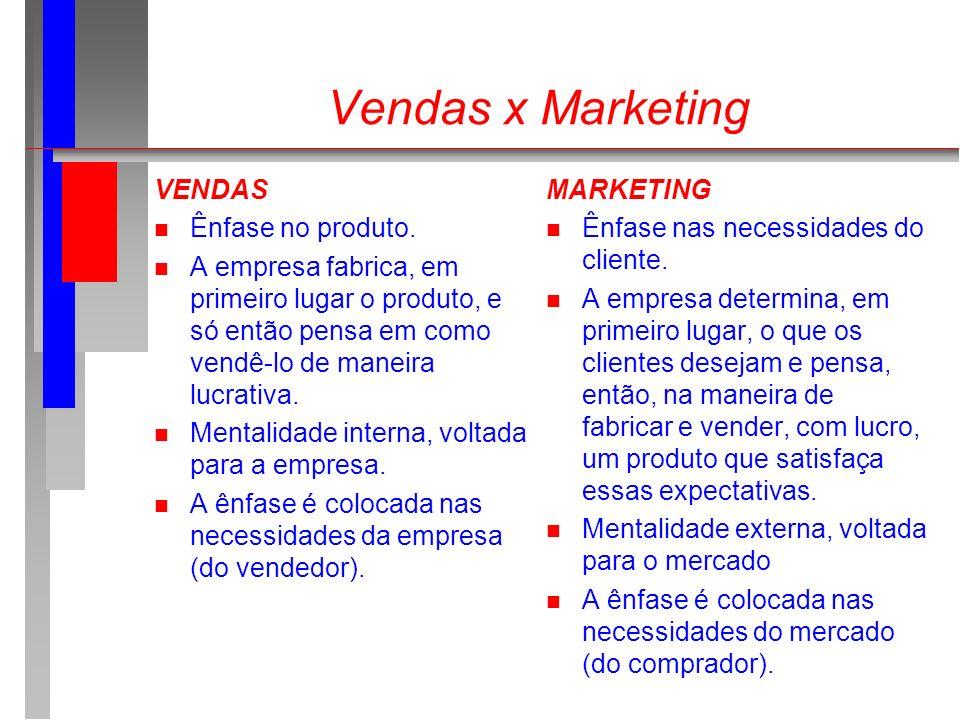 Vendas x Marketing VENDAS n Ênfase no produto. n A empresa fabrica, em primeiro lugar o produto, e só então pensa em como vendê-lo de maneira lucrativ