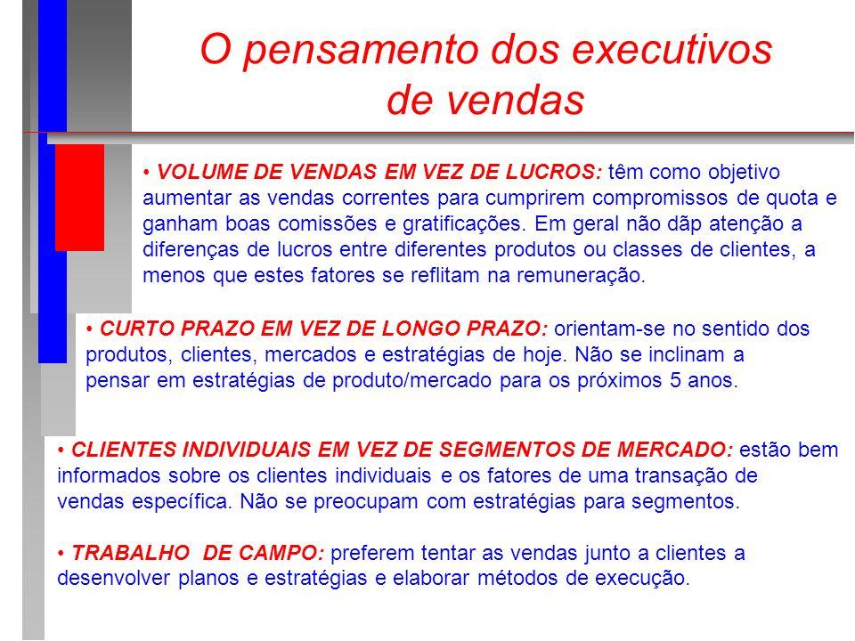 O pensamento dos executivos de vendas VOLUME DE VENDAS EM VEZ DE LUCROS: têm como objetivo aumentar as vendas correntes para cumprirem compromissos de