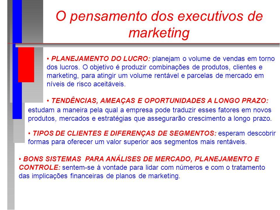 O pensamento dos executivos de marketing PLANEJAMENTO DO LUCRO: planejam o volume de vendas em torno dos lucros. O objetivo é produzir combinações de