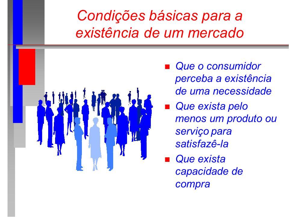 Condições básicas para a existência de um mercado n Que o consumidor perceba a existência de uma necessidade n Que exista pelo menos um produto ou ser