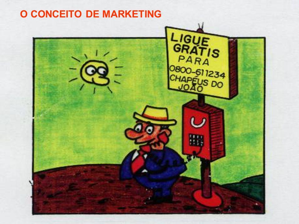 As novas bases para o marketing n Marketing deve ser dinâmico, não estático.