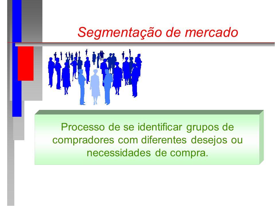 Segmentação de mercado Processo de se identificar grupos de compradores com diferentes desejos ou necessidades de compra.