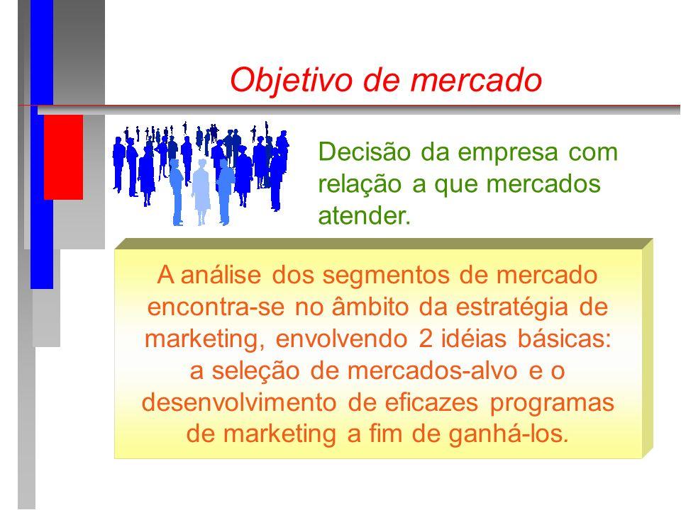 Objetivo de mercado Decisão da empresa com relação a que mercados atender. A análise dos segmentos de mercado encontra-se no âmbito da estratégia de m