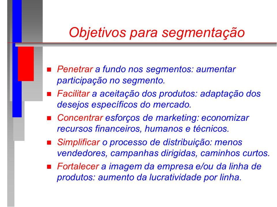 Objetivos para segmentação n Penetrar a fundo nos segmentos: aumentar participação no segmento. n Facilitar a aceitação dos produtos: adaptação dos de