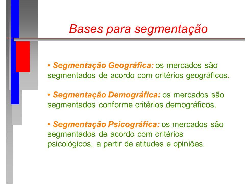 Bases para segmentação Segmentação Geográfica: os mercados são segmentados de acordo com critérios geográficos. Segmentação Demográfica: os mercados s
