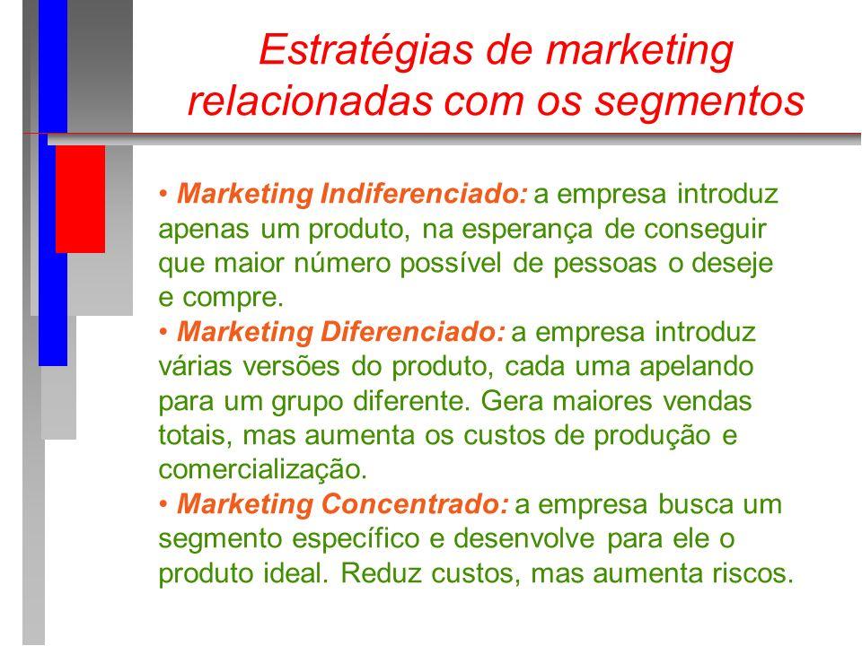 Estratégias de marketing relacionadas com os segmentos Marketing Indiferenciado: a empresa introduz apenas um produto, na esperança de conseguir que m