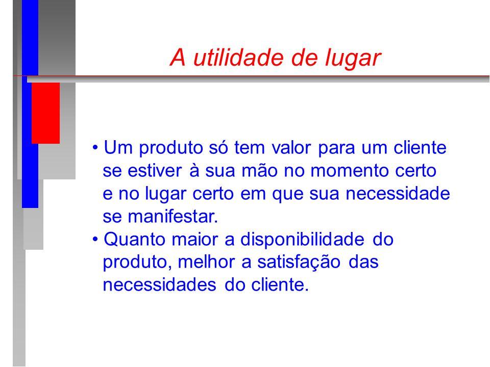 A utilidade de lugar Um produto só tem valor para um cliente se estiver à sua mão no momento certo e no lugar certo em que sua necessidade se manifest