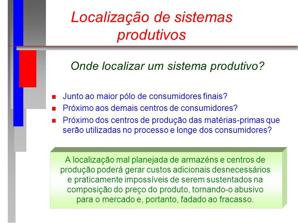Localização de sistemas produtivos Onde localizar um sistema produtivo? n Junto ao maior pólo de consumidores finais? n Próximo aos demais centros de
