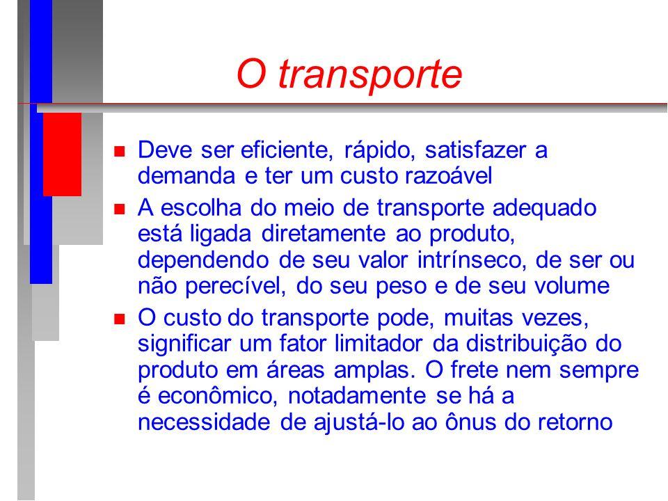 O transporte n Deve ser eficiente, rápido, satisfazer a demanda e ter um custo razoável n A escolha do meio de transporte adequado está ligada diretam