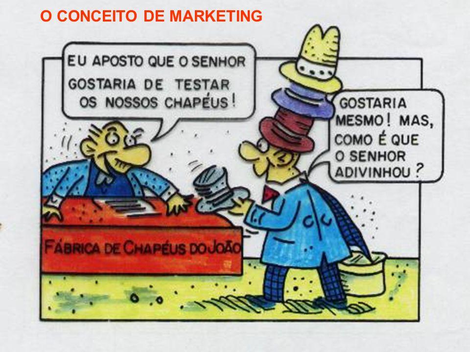 Orientação para marketing Meu cliente é a razão de ser de minha empresa.