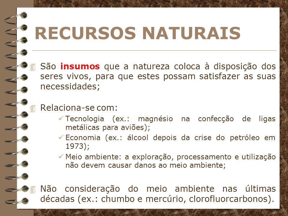 RECURSOS NATURAIS 4 RENOVÁVEIS - podem ser naturalmente regenerados após o seu uso (água, madeira,...); 4 NÃO RENOVÁVEIS - não podem ser naturalmente regenerados após o seu uso ou o são em tempos geológicos muito extensos (petróleo, argila, calcário,...).