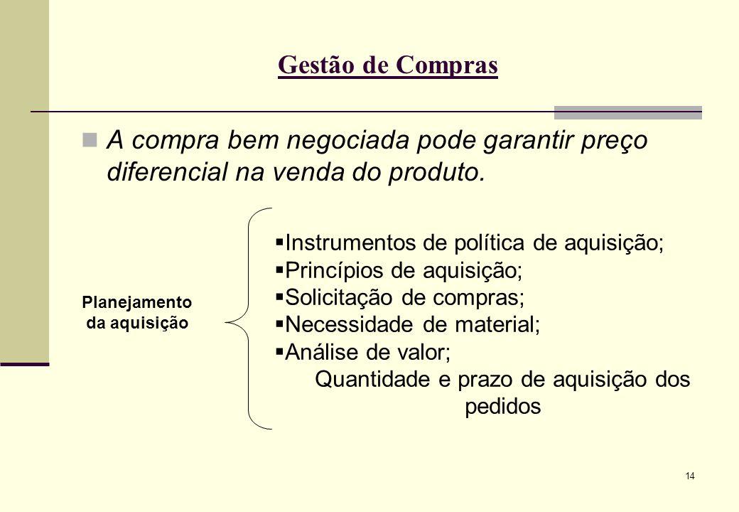 14 Gestão de Compras A compra bem negociada pode garantir preço diferencial na venda do produto.
