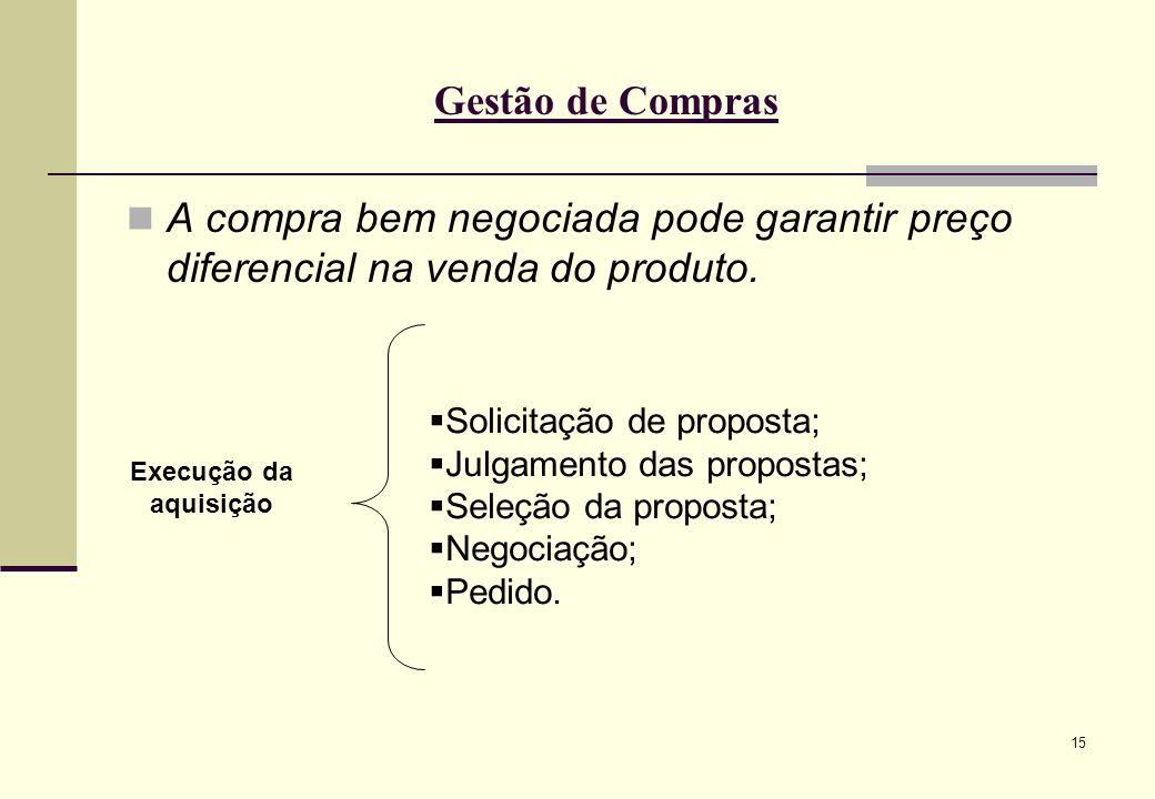 15 Gestão de Compras A compra bem negociada pode garantir preço diferencial na venda do produto.