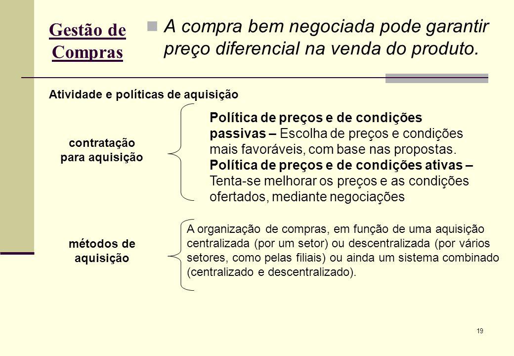 19 Política de preços e de condições passivas – Escolha de preços e condições mais favoráveis, com base nas propostas.