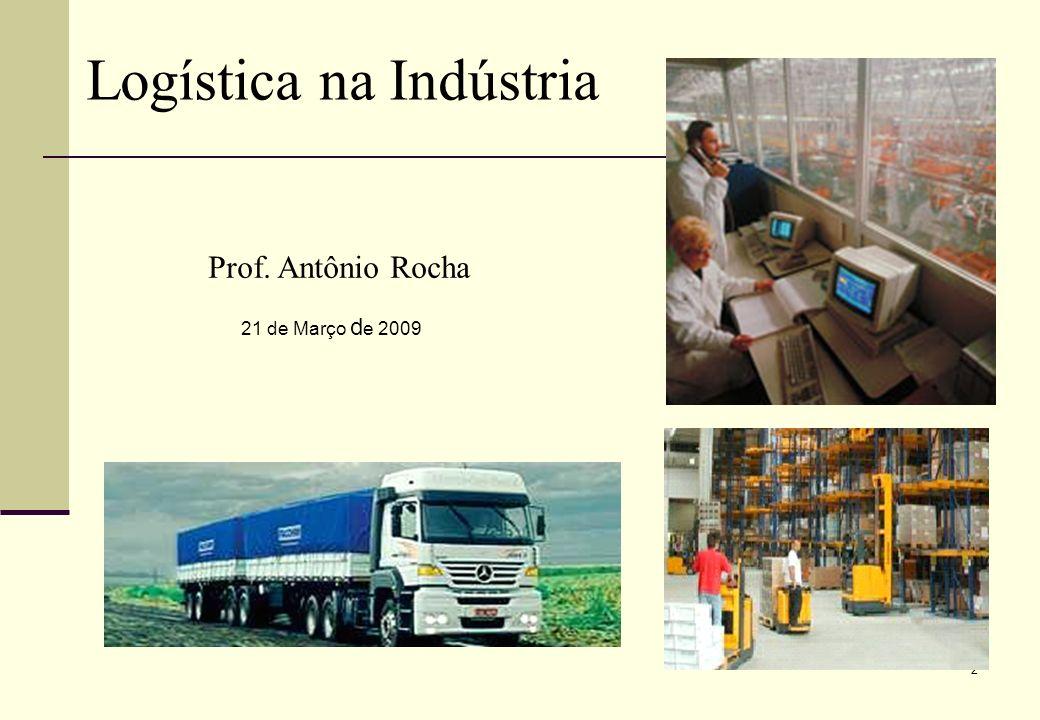 2 21 de Março d e 2009 Prof. Antônio Rocha