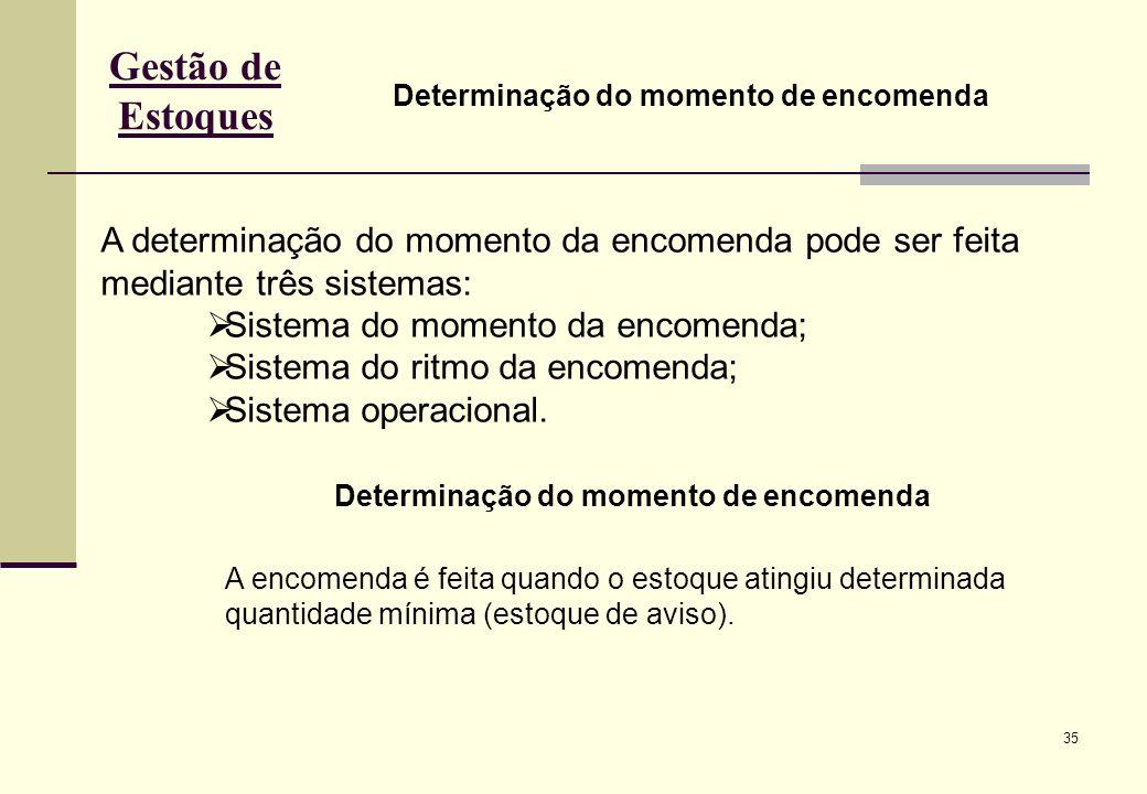 35 Gestão de Estoques Determinação do momento de encomenda A determinação do momento da encomenda pode ser feita mediante três sistemas: Sistema do momento da encomenda; Sistema do ritmo da encomenda; Sistema operacional.