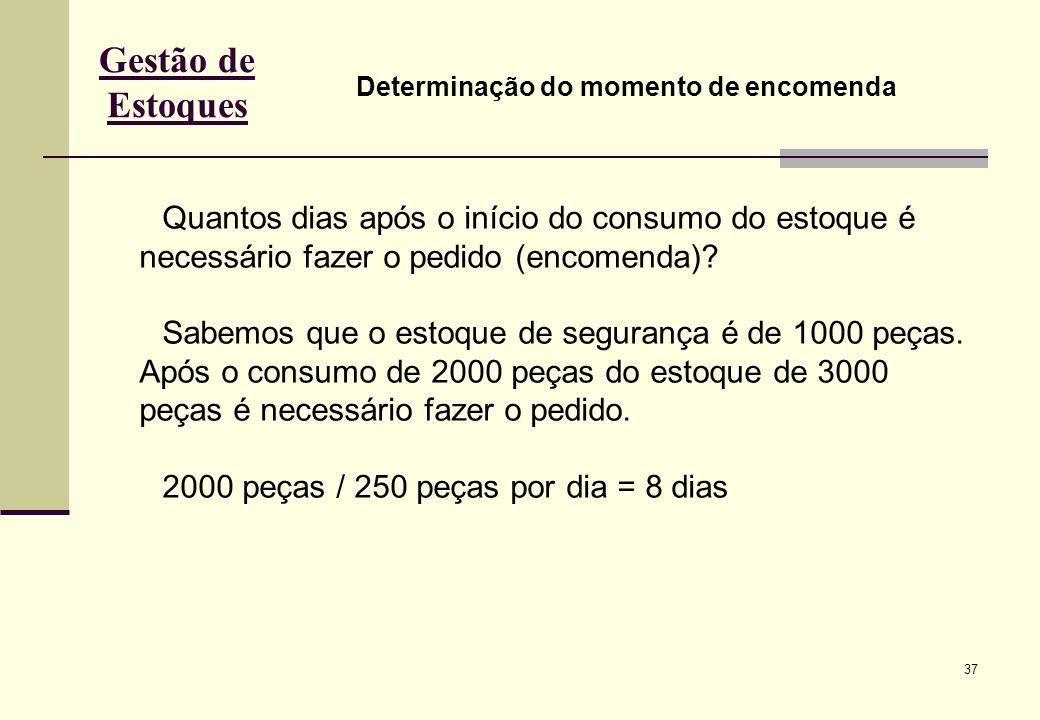 37 Gestão de Estoques Determinação do momento de encomenda Quantos dias após o início do consumo do estoque é necessário fazer o pedido (encomenda).