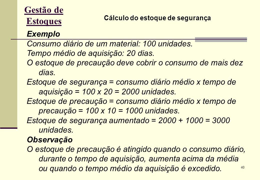 40 Gestão de Estoques Exemplo Consumo diário de um material: 100 unidades.