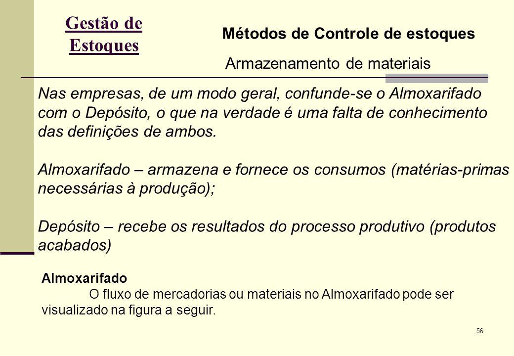 56 Gestão de Estoques Métodos de Controle de estoques Armazenamento de materiais Nas empresas, de um modo geral, confunde-se o Almoxarifado com o Depósito, o que na verdade é uma falta de conhecimento das definições de ambos.