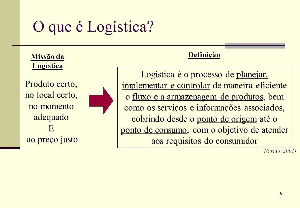 7 A logística controla o fluxo e armazenagem de produtos ao longo da cadeia de suprimentos Relação entre Cadeia de Suprimentos Típica e Áreas da Logística Empresarial Fornecedores de matéria- prima Indústria principal Varejistas Consumidor final Fabricantes de componentes Atacadistas e distribuidores Logística de Suprimentos Logística de Distribuição Apoio a Manufatura Áreas da Logística