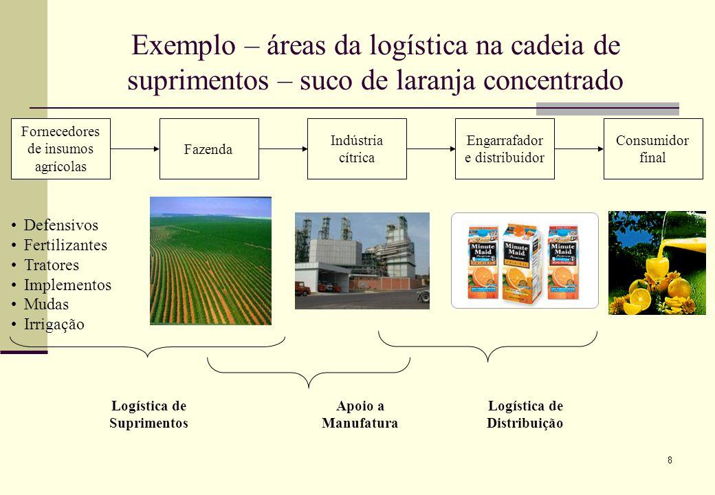 69 Transporte – O sistema ferroviário brasileiro possui uma baixa disponibilidade, limitando o crescimento de sua participação na matriz de transportes