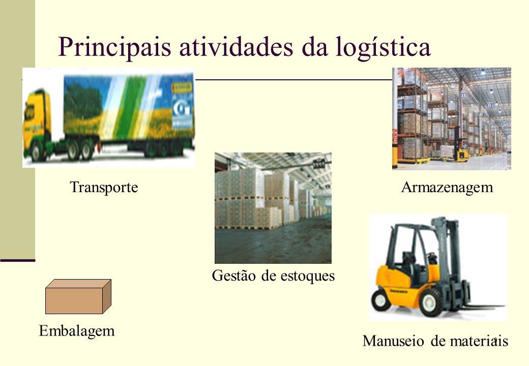 9 Principais atividades da logística Transporte Gestão de estoques Armazenagem Manuseio de materiais Embalagem
