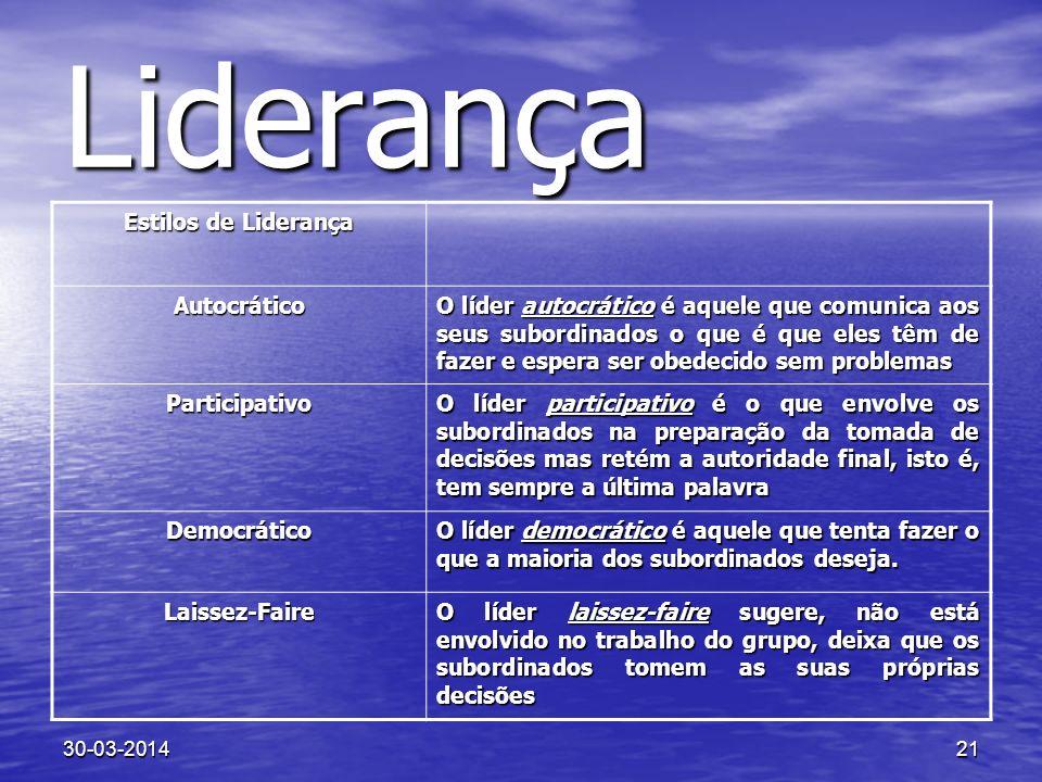 30-03-201421 Liderança Estilos de Liderança Autocrático O líder autocrático é aquele que comunica aos seus subordinados o que é que eles têm de fazer