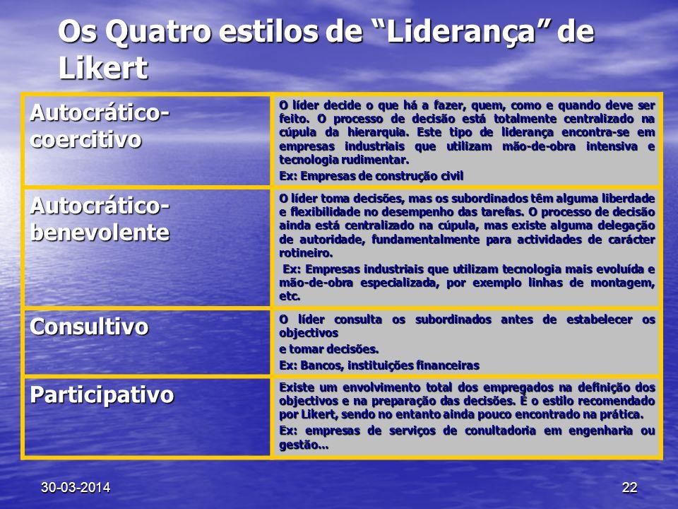 30-03-201422 Os Quatro estilos de Liderança de Likert Autocrático- coercitivo O líder decide o que há a fazer, quem, como e quando deve ser feito. O p
