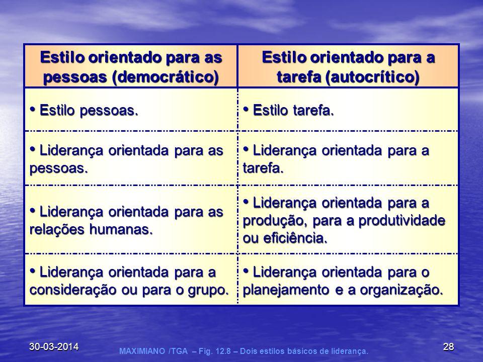 30-03-201428 Liderança orientada para o planejamento e a organização. Liderança orientada para o planejamento e a organização. Liderança orientada par