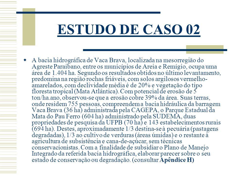 ESTUDO DE CASO 02 A bacia hidrográfica de Vaca Brava, localizada na mesorregião do Agreste Paraibano, entre os municípios de Areia e Remígio, ocupa uma área de 1.404 ha.